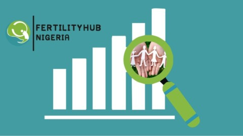 A Comprehensive Ranking of Fertility Clinics in Nigeria